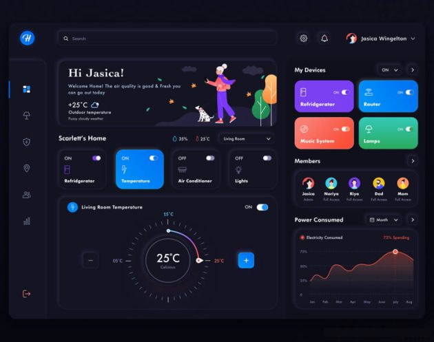 Houssy Smart Home Dashboard Free for Sketchapp
