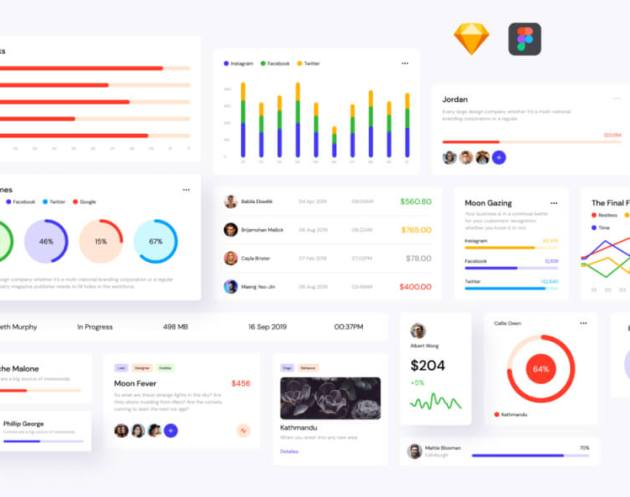 Open Source Dashboards UI Kit - uifreebies.net