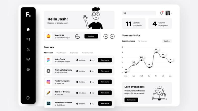 Online Courses Dashboard for Figma