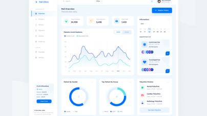 Poli Clinic Dashboard Free