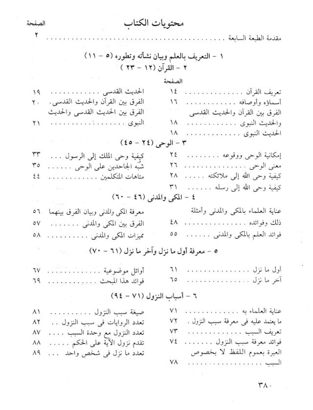 Ulum Quran Bab 1-3