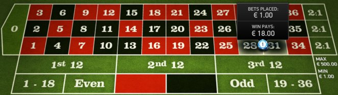 Online Roulette Split Bet
