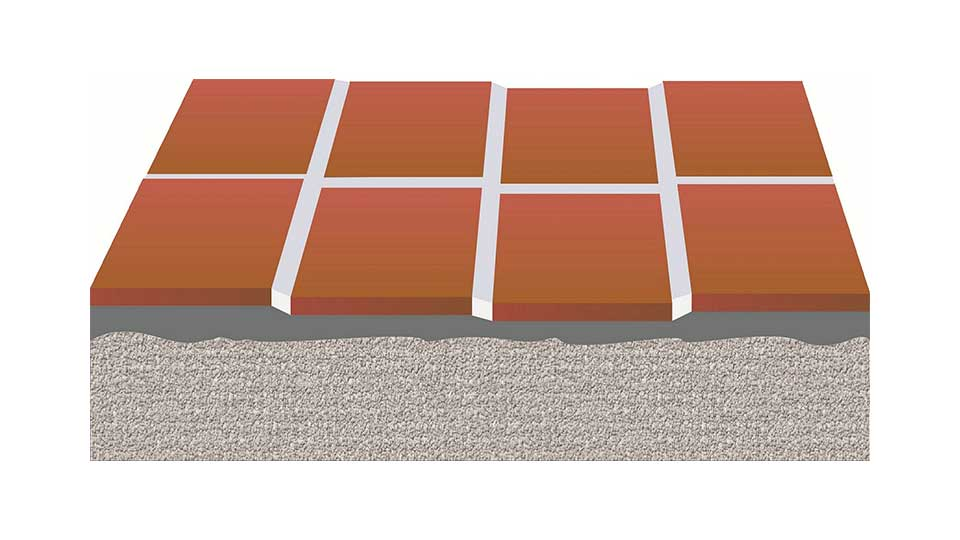 tiling uneven floors
