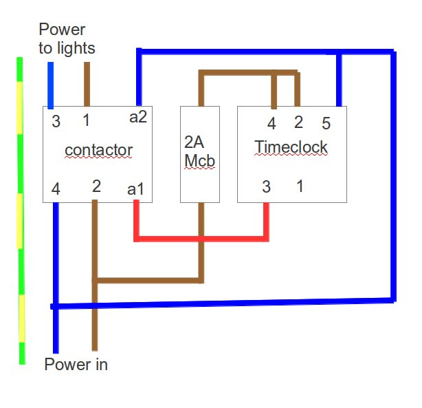 How Do You Wire A Lighting Contactor Centralroots