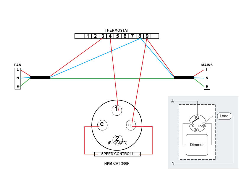 2 Gang Switch Wiring Diagram Australia, Wiring Diagram Light Switch Australia
