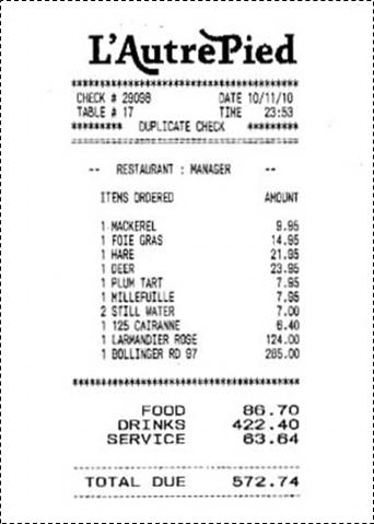 Enjoyed a £572 meal and dissapeared