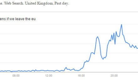 """What happens if we leave the EU"" search spike suggests people don't know why they Brexited"