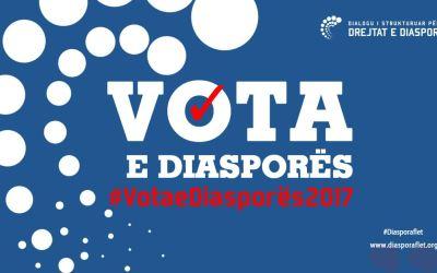 Nga sot fillon votimi me postë për raundin e dytë të Zgjedhjeve Lokale të Kosovës, afati i fundit 17 nëntor 2017