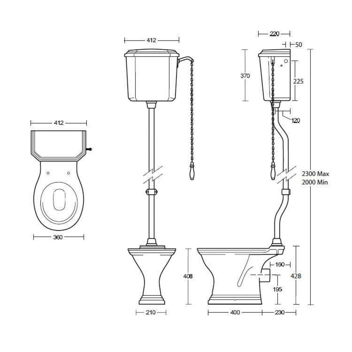 Imperial Cistern Diagram Periodic Amp Diagrams Science