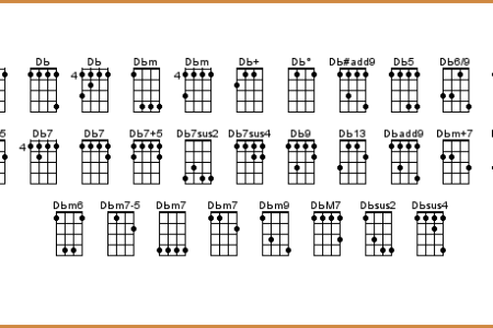 Bad Company Ukulele Chords 4k Pictures 4k Pictures Full Hq