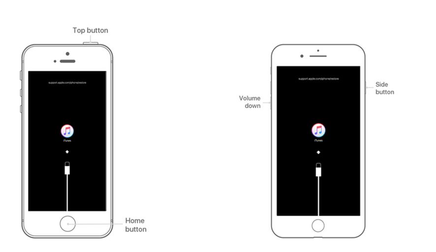 Fordítsa le az iPhone 6 vagy a korábbi verziót a helyreállítási módba