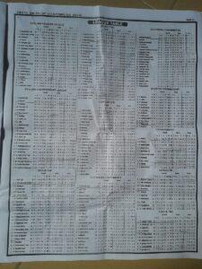 week 10 pool telegraph 2021 page 13