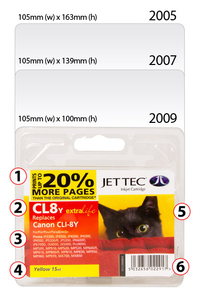 jet Tec packaging reduction