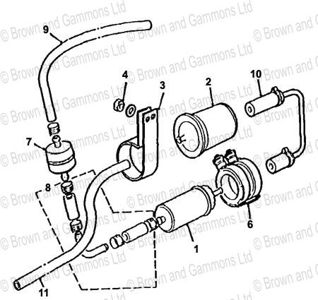 Mg Midget Tachometer Wiring