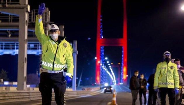 تركيا تعاود فرض القيود من جديد