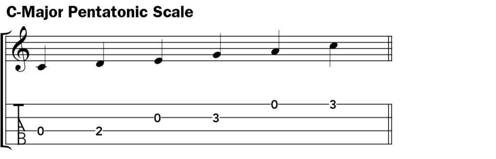 Pentatonic scale ukulele lesson music notation example 1
