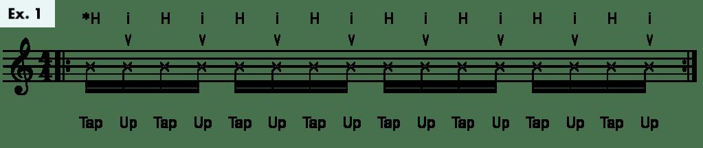 Ukulele Flamenco rumba strum example 1