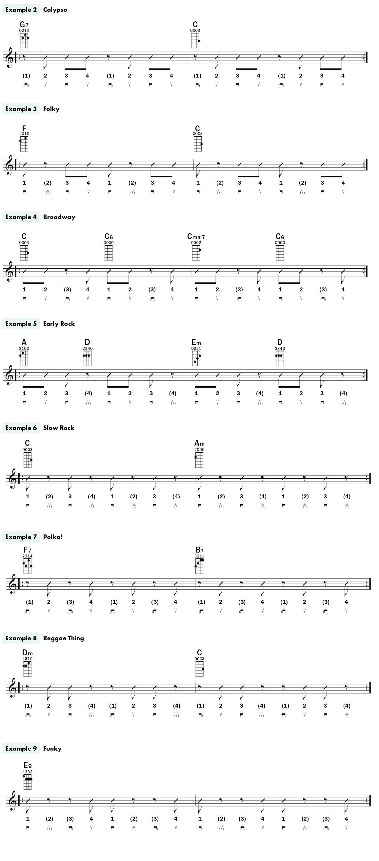 Daniel Ward Groove Ukulele Lesson ex2-9