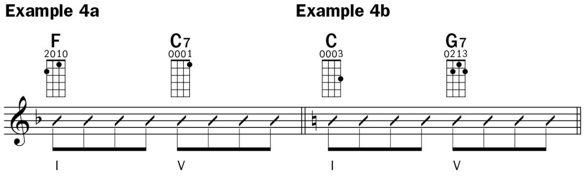 ukulele lesson understanding chord progressions ukulele. Black Bedroom Furniture Sets. Home Design Ideas