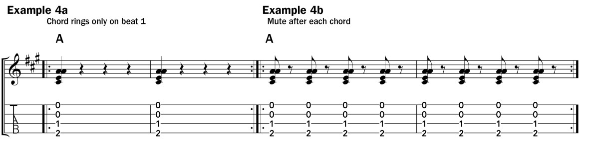Basic ukulele technique music notation ex. 4 muting after each strum