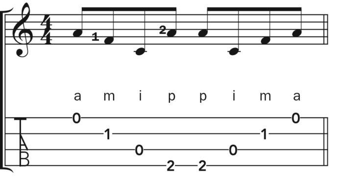 ukulele musical notation fingerings