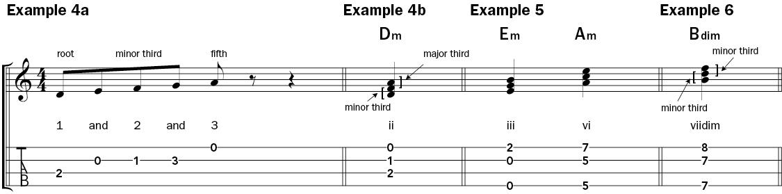 ukulele chords music notation examples 4-6