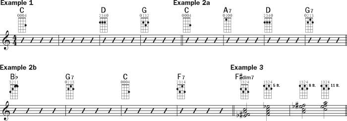 how to play jazz ukulele notation 1