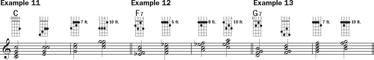 how to play jazz ukulele notation 4