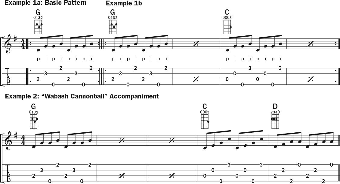Two-Finger Picking (Double Thumbing) ukulele lesson music notation examples 1–2