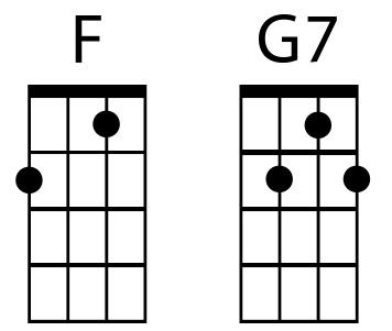 ukulele chord shapes F, G7