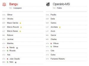 A ficha de Bangu 2 x 0 Operário, com gol de Neto (Crédito: Futpedia/Reprodução)