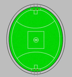 O campo oval tem as mesma medidas utilizadas no críquete, com linhas diferentes e traves nas extremidades