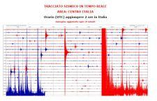 Terremoto fa chiudere metropolitana di Roma