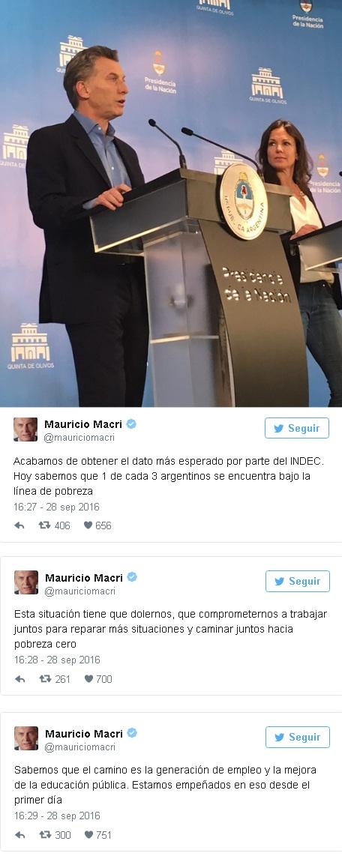 tweets-macri