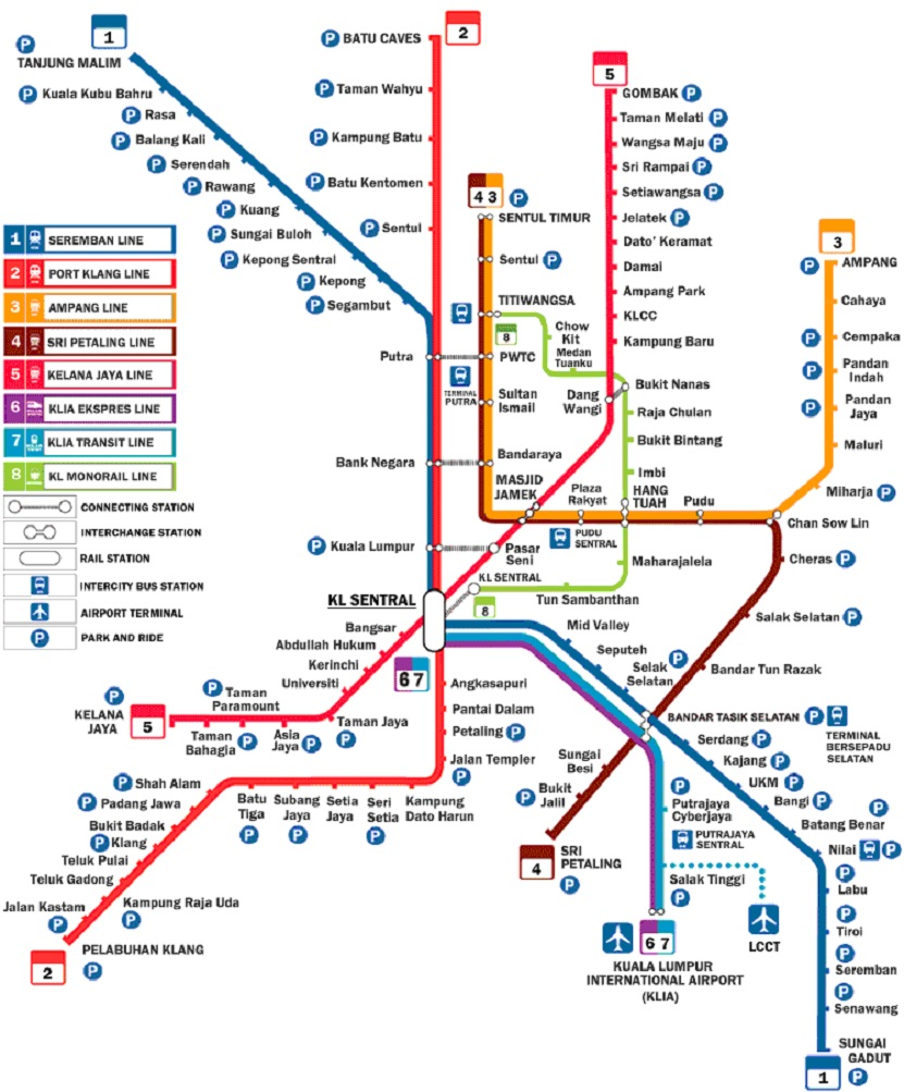 Rail System Kuala Lumpur