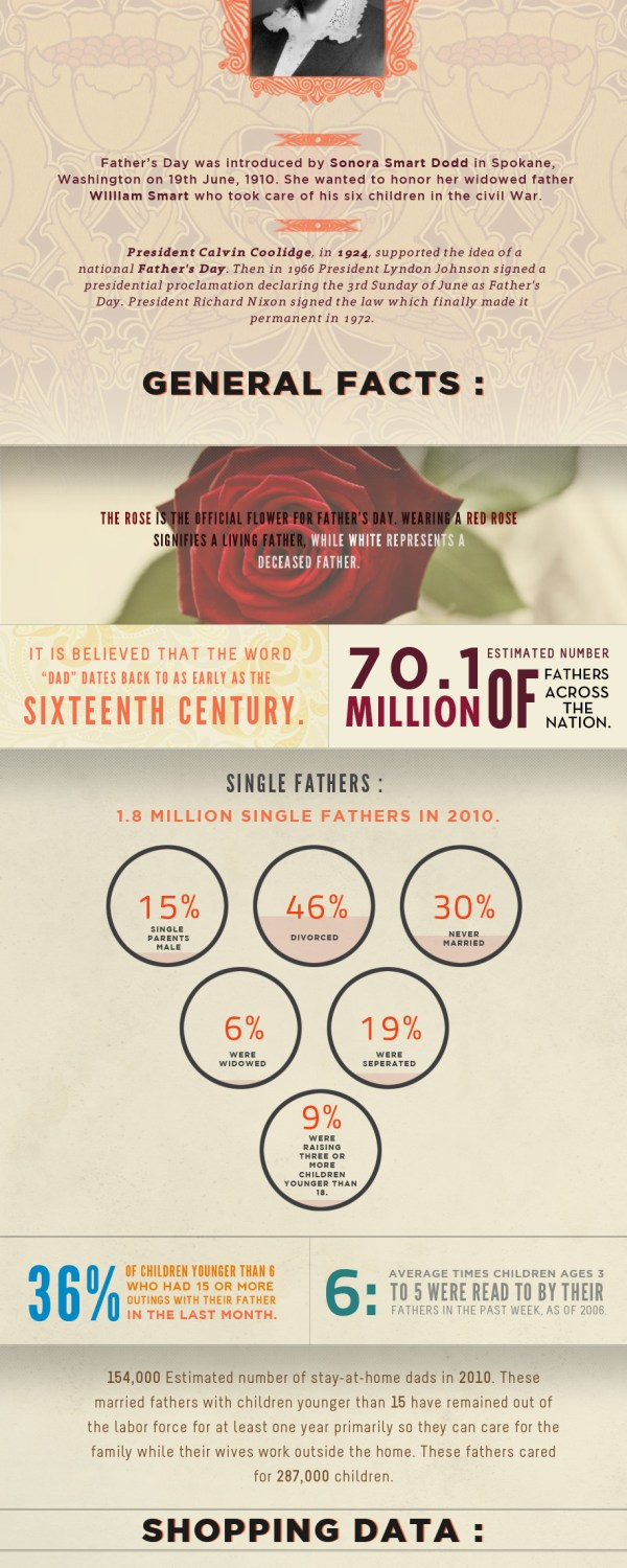 """Father's Day Infographic"""" border="""
