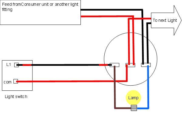 light_ceiling_rose?resize=600%2C400 klik ceiling rose wiring diagram wiring diagram klik rose wiring diagram at suagrazia.org