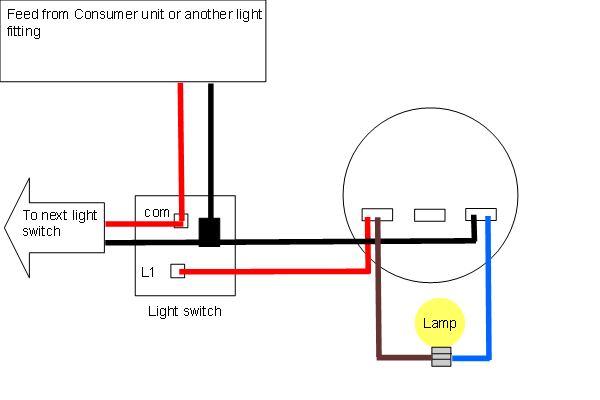 diagram fog light wiring diagram full version hd quality
