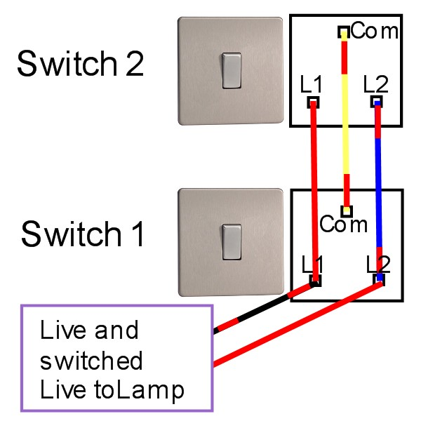 Mk Ceiling Switch Wiring Diagram Www Energywarden Net