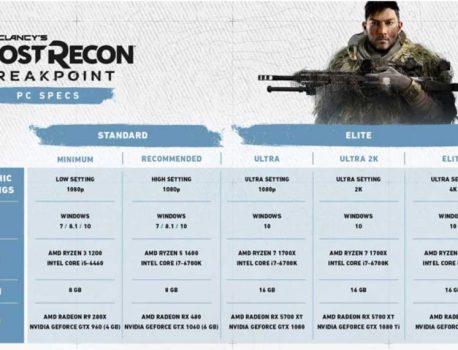 Ghost Recon Breakpoint, Ubisoft publie ses recommandations matérielles sur PC