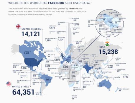 A qui les géants de la tech envoient-ils vos données ?