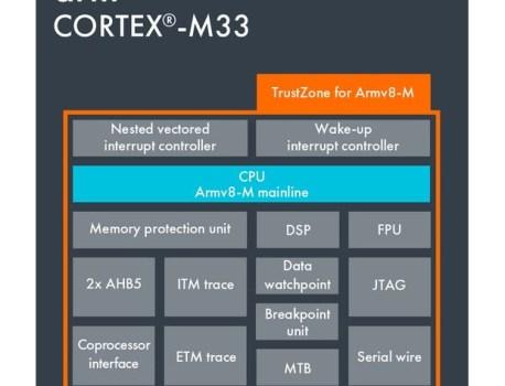 Arm permet aux fabricants de SoC de créer des instructions personnalisées pour les processeurs embarqués