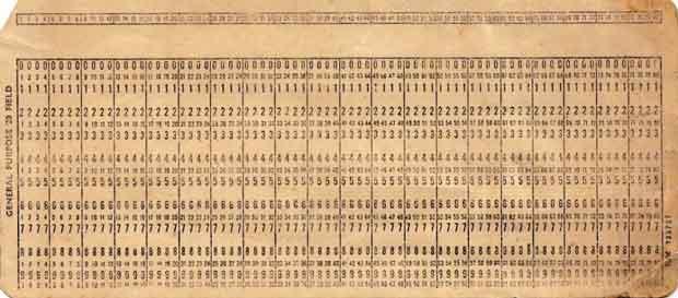 1900 : la carte perforée