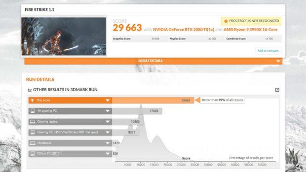Ryzen 9-3950X Vs Core i9-10980XE – 3DMark Fire Strike 1.1