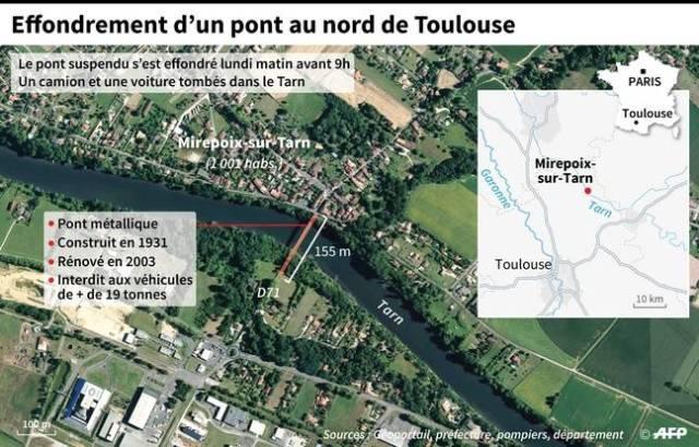 Effondrement d'un pont près de Toulouse