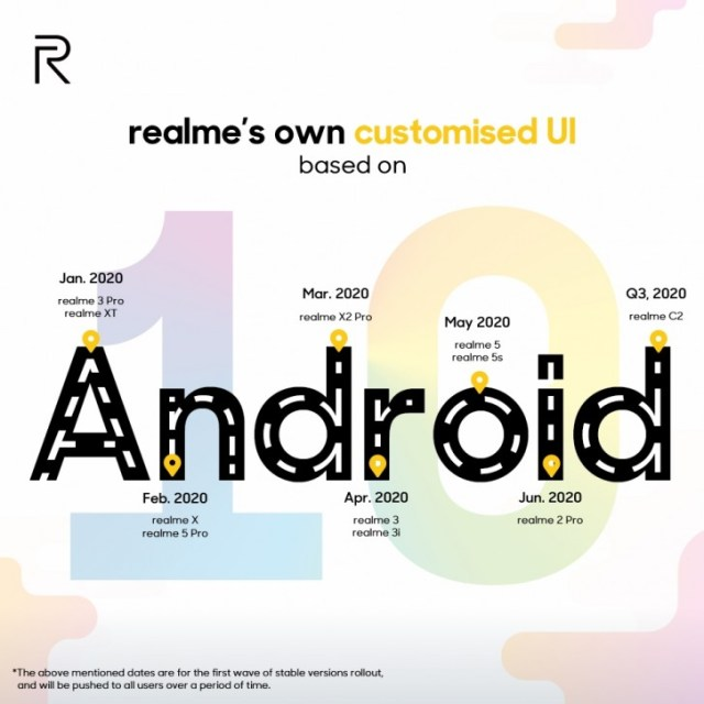 Realme announced roadmap for customized UI, based on ColorsOS 7 and Android 10