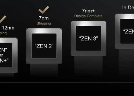 Ryzen 4000 et Zen 3, AMD donne rendez-vous en 2020, bilan