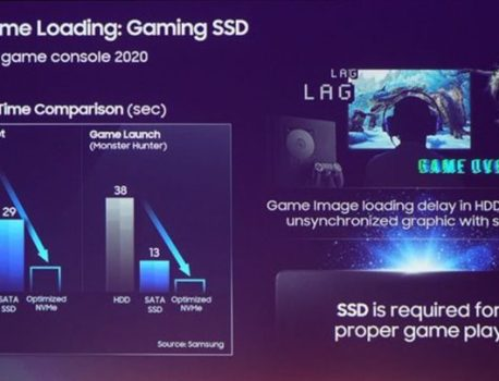 Samsung's SSDs could be employed by the next-gen Sony PS5 console