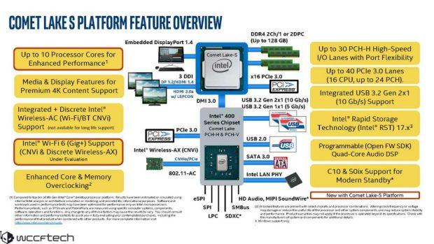 Comet-Lake-S Intel