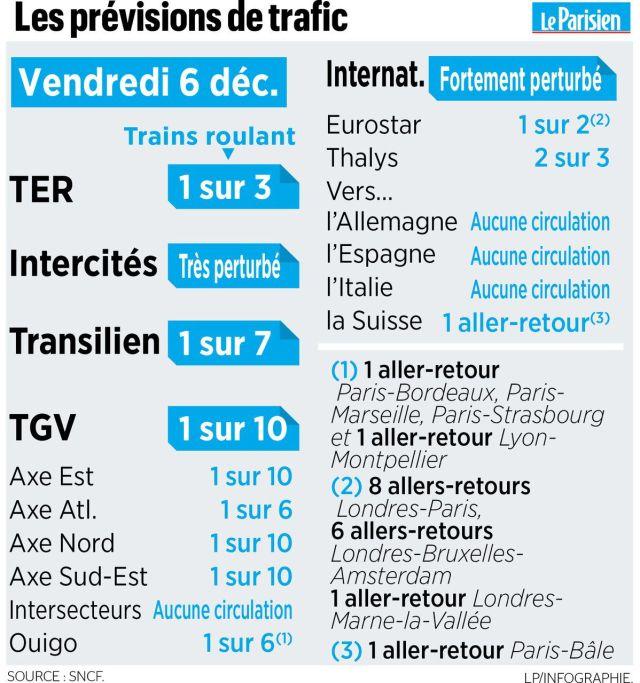 DIRECT. Grève : trafic très limité dans les transports, jusqu'à 375 km de bouchons en Ile-de-France